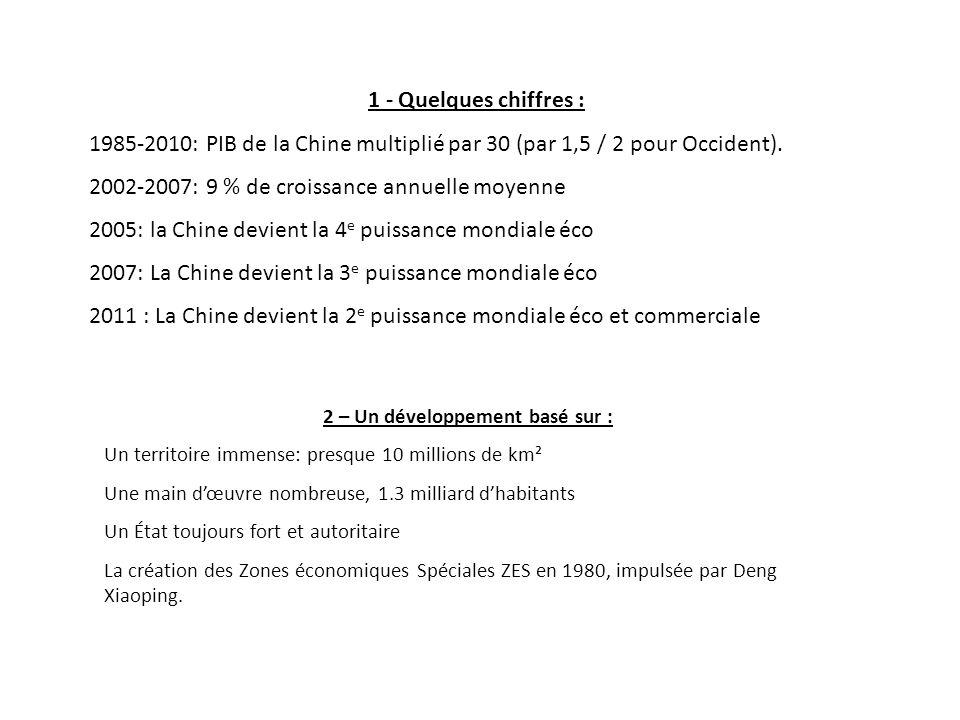 1 - Quelques chiffres : 1985-2010: PIB de la Chine multiplié par 30 (par 1,5 / 2 pour Occident). 2002-2007: 9 % de croissance annuelle moyenne 2005: l