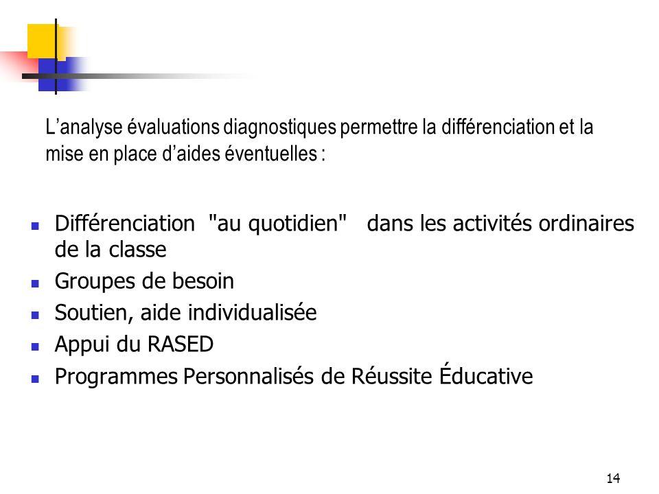 14 Lanalyse évaluations diagnostiques permettre la différenciation et la mise en place daides éventuelles : Différenciation