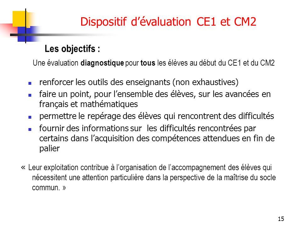 15 Les objectifs : Une évaluation diagnostique pour tous les élèves au début du CE1 et du CM2 Dispositif dévaluation CE1 et CM2 renforcer les outils d