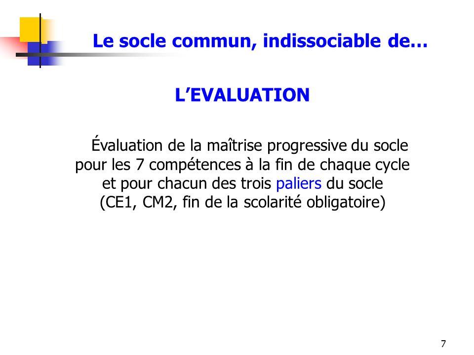 7 Le socle commun, indissociable de… LEVALUATION Évaluation de la maîtrise progressive du socle pour les 7 compétences à la fin de chaque cycle et pou