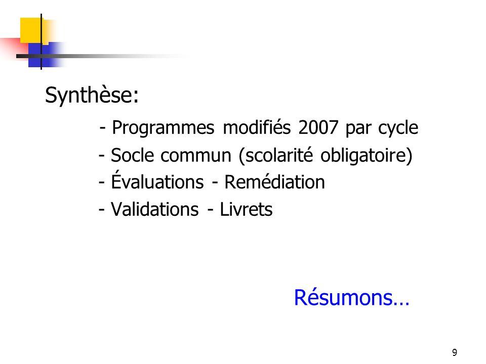 9 Synthèse: - Programmes modifiés 2007 par cycle - Socle commun (scolarité obligatoire) - Évaluations - Remédiation - Validations - Livrets Résumons…