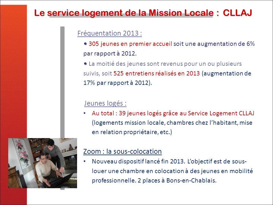 Le service logement de la Mission Locale :CLLAJ Le service logement de la Mission Locale :CLLAJ Fréquentation 2013 : 305 jeunes en premier accueil soi