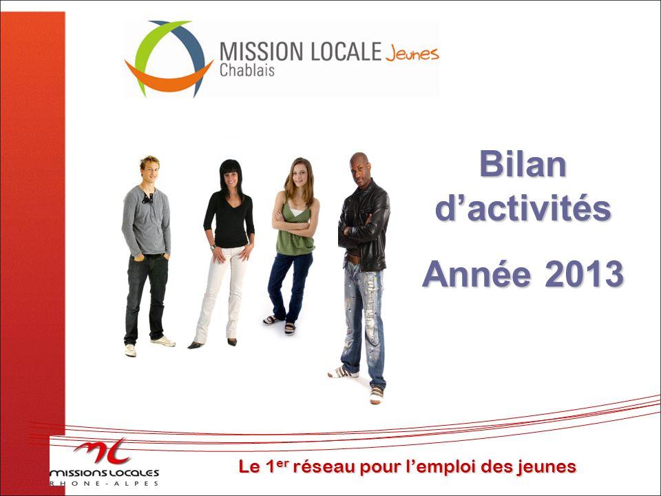 Le 1 er réseau pour lemploi des jeunes Bilan dactivités Année 2013