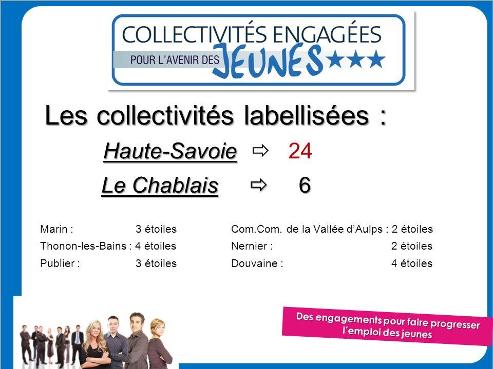 Les collectivités labellisées : Des engagements pour faire progresser lemploi des jeunes Le Chablais 6 Marin : 3 étoiles Com.Com. de la Vallée dAulps