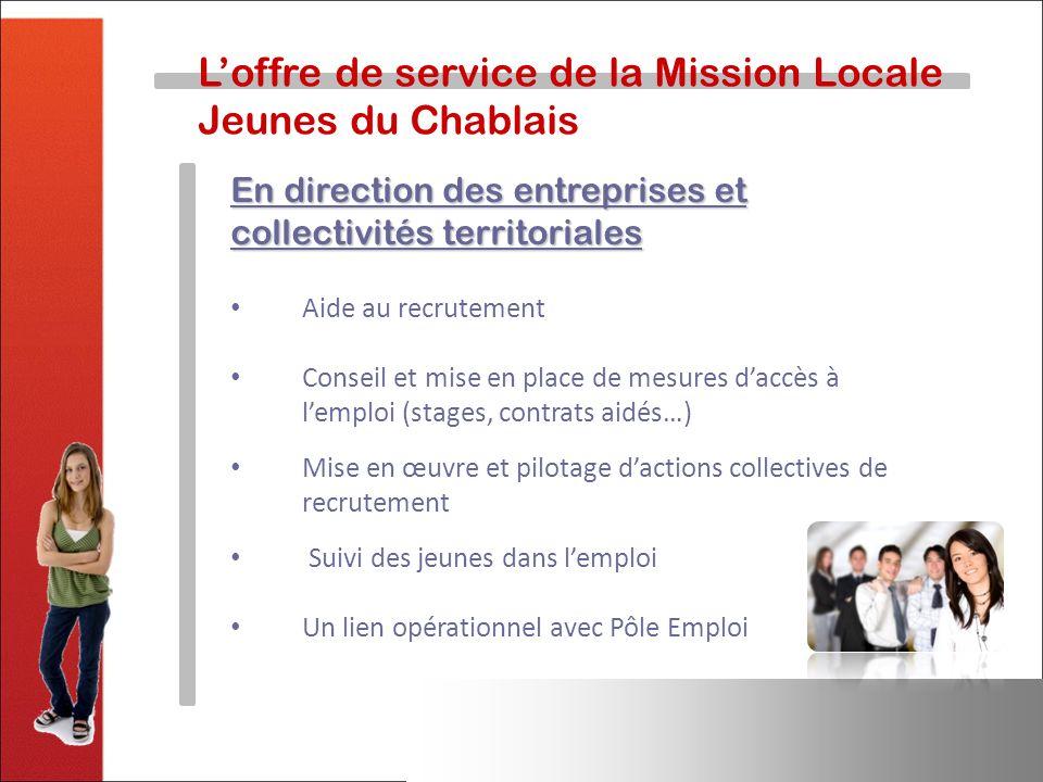 En direction des entreprises et collectivités territoriales Loffre de service de la Mission Locale Jeunes du Chablais Aide au recrutement Conseil et m