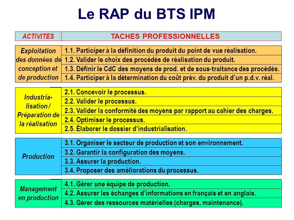 Le RAP du BTS IPM 1.1. Participer à la définition du produit du point de vue réalisation. 1.2. Valider le choix des procédés de réalisation du produit