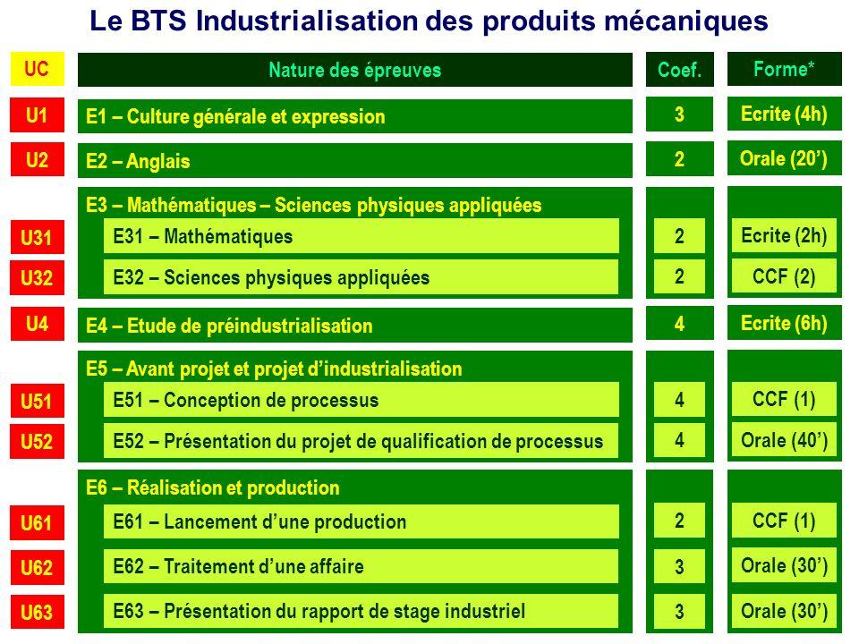Le BTS Industrialisation des produits mécaniques U4 U51 UC U52 U61 U62 U63 E4 – Etude de préindustrialisation E5 – Avant projet et projet dindustriali