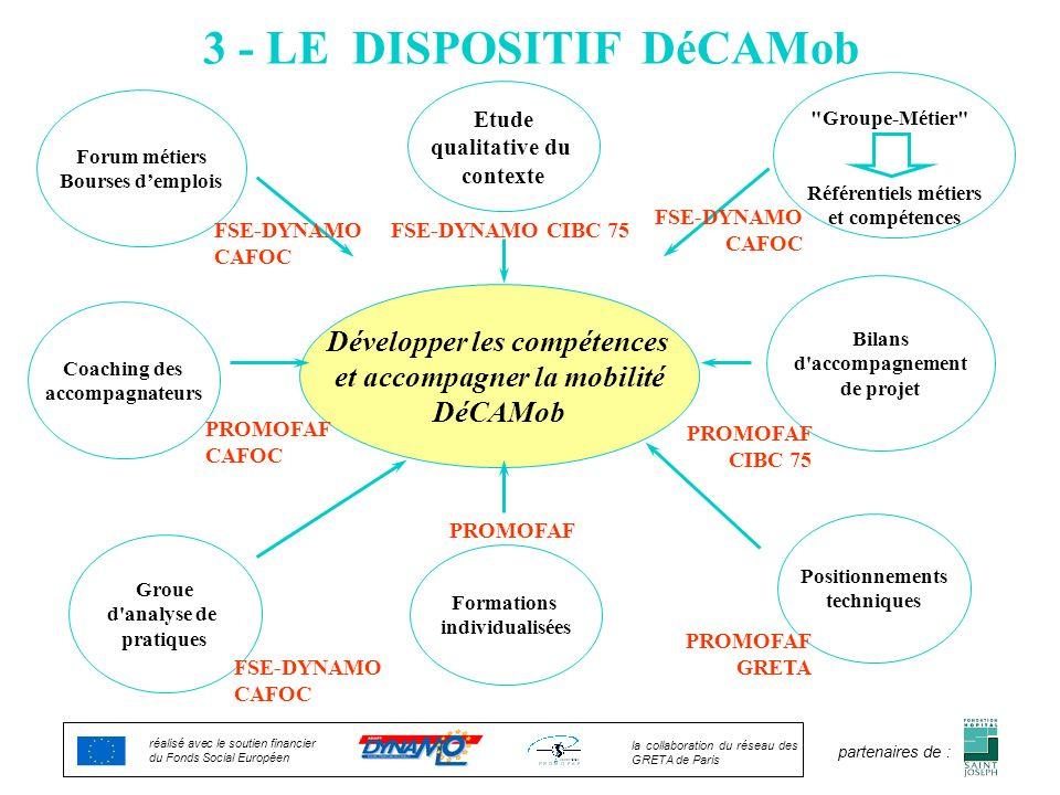 Développer les compétences et accompagner la mobilité DéCAMob