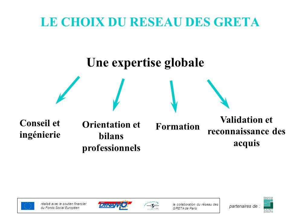 LE CHOIX DU RESEAU DES GRETA réalisé avec le soutien financier du Fonds Social Européen la collaboration du réseau des GRETA de Paris partenaires de :