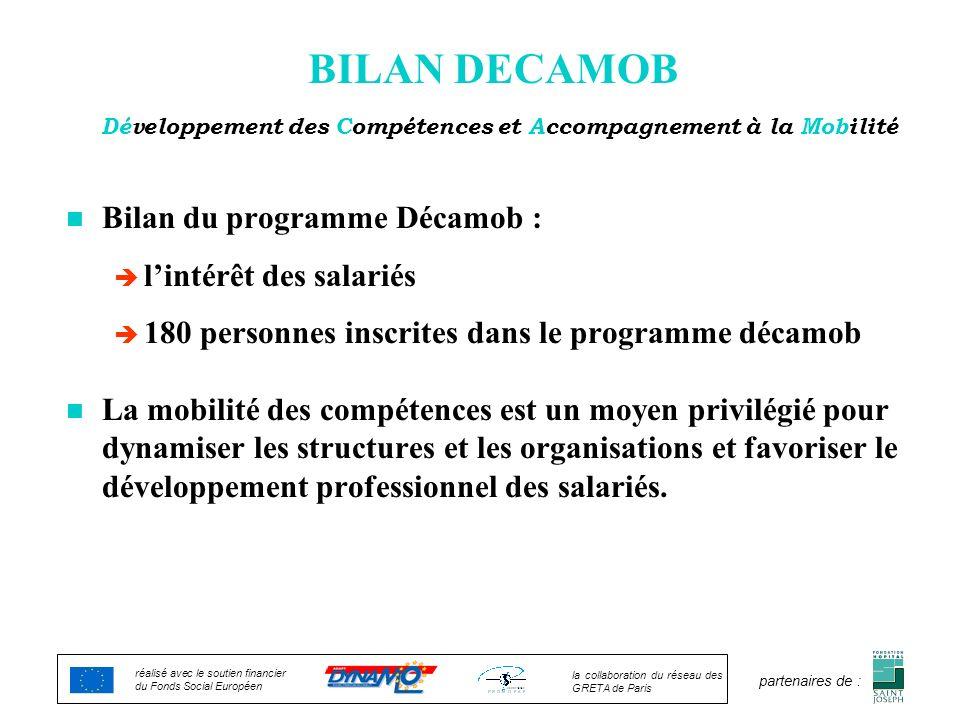 BILAN DECAMOB Développement des Compétences et Accompagnement à la Mobilité n Bilan du programme Décamob : è lintérêt des salariés è 180 personnes ins