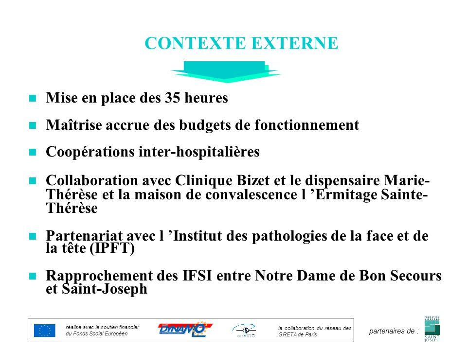 CONTEXTE EXTERNE n Mise en place des 35 heures n Maîtrise accrue des budgets de fonctionnement n Coopérations inter-hospitalières n Collaboration avec