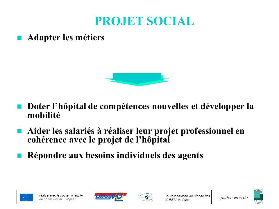PROJET SOCIAL n Adapter les métiers réalisé avec le soutien financier du Fonds Social Européen la collaboration du réseau des GRETA de Paris partenair