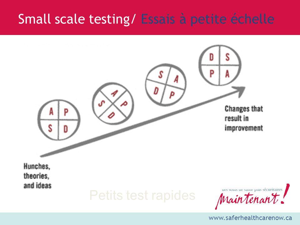 www.saferhealthcarenow.ca Petits test rapides Small scale testing/ Essais à petite échelle