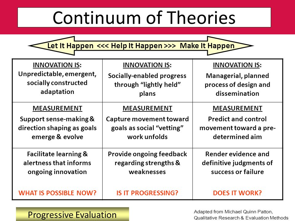 www.saferhealthcarenow.ca STOP Infections Now! Continuum of Theories Let It Happen >> Make It Happen INNOVATION IS: Unpredictable, emergent, socially