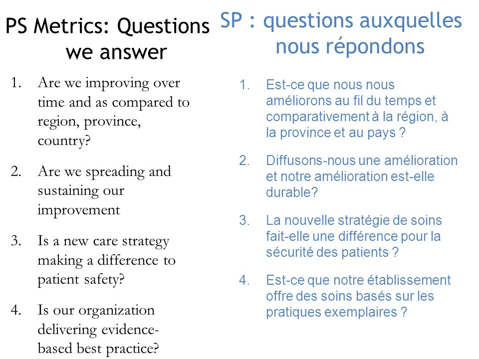 www.saferhealthcarenow.ca STOP Infections Now! PS Metrics: Questions we answer 1.Are we improving over time and as compared to region, province, count