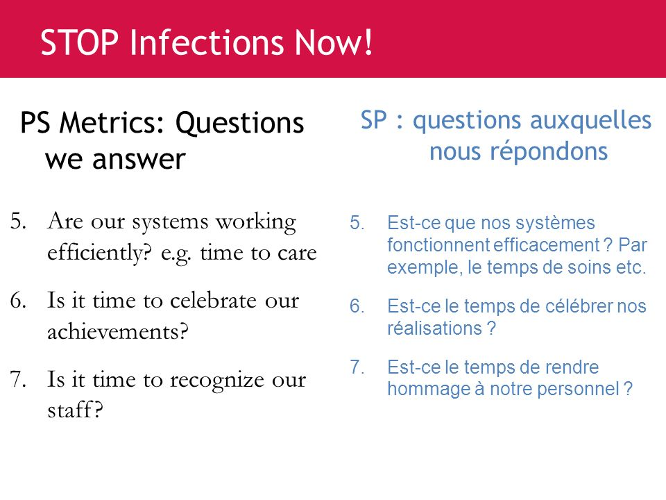 www.saferhealthcarenow.ca STOP Infections Now! PS Metrics: Questions we answer 5.Are our systems working efficiently? e.g. time to care 6.Is it time t