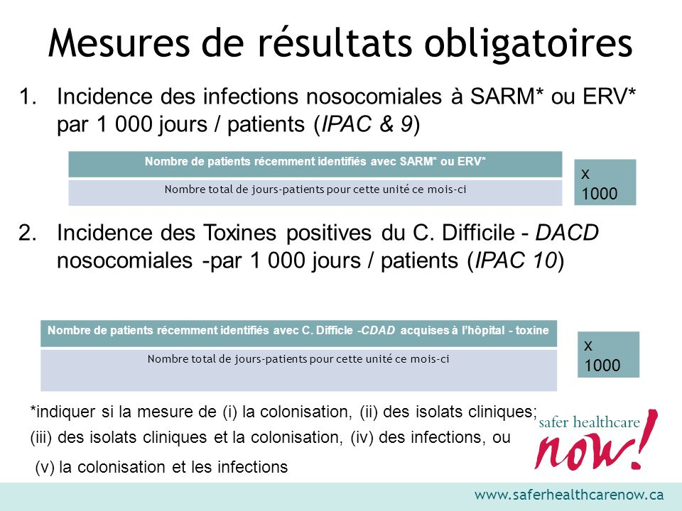 www.saferhealthcarenow.ca STOP Infections Now! Mesures de résultats obligatoires 1.Incidence des infections nosocomiales à SARM* ou ERV* par 1 000 jou