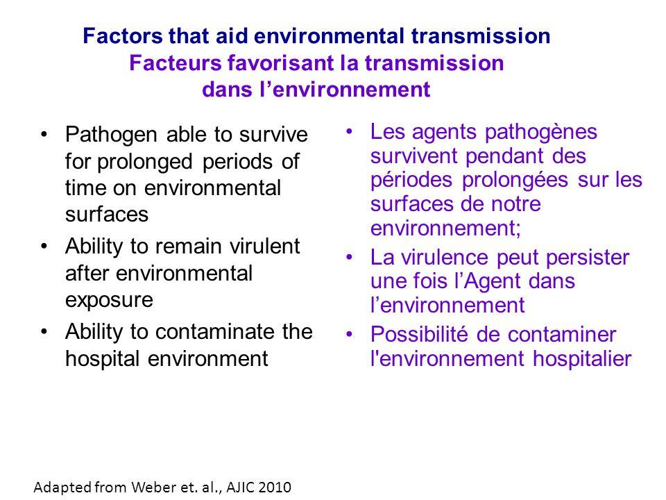 Factors that aid environmental transmission Facteurs favorisant la transmission dans lenvironnement Pathogen able to survive for prolonged periods of