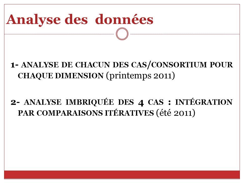 Analyse des données 1- ANALYSE DE CHACUN DES CAS / CONSORTIUM POUR CHAQUE DIMENSION (printemps 2011) 2- ANALYSE IMBRIQUÉE DES 4 CAS : INTÉGRATION PAR COMPARAISONS ITÉRATIVES (été 2011)