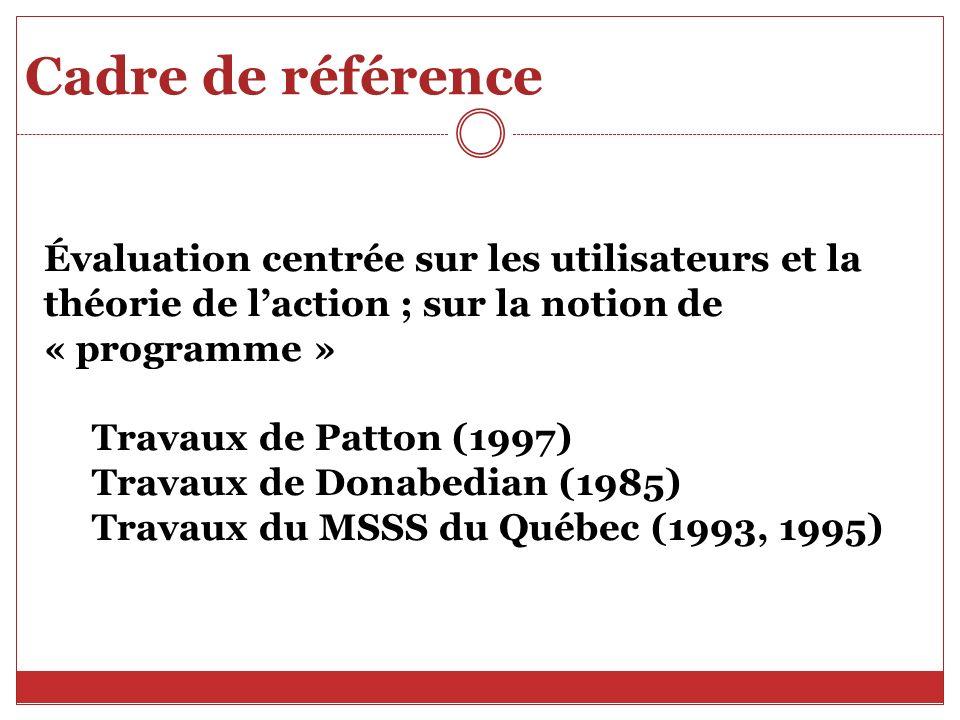 Cadre de référence Évaluation centrée sur les utilisateurs et la théorie de laction ; sur la notion de « programme » Travaux de Patton (1997) Travaux de Donabedian (1985) Travaux du MSSS du Québec (1993, 1995)