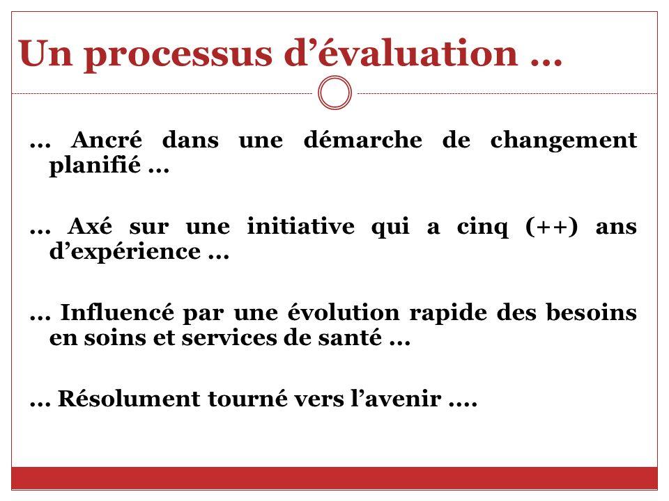 Un processus dévaluation …... Ancré dans une démarche de changement planifié......