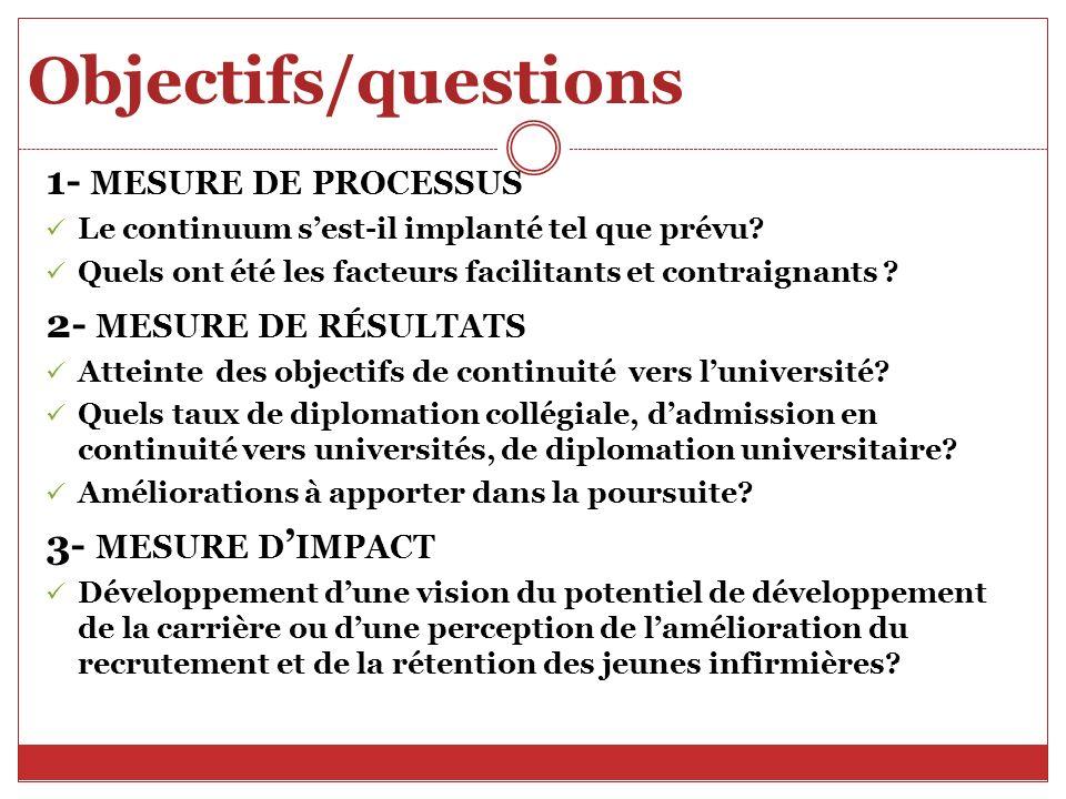 Objectifs/questions 1- MESURE DE PROCESSUS Le continuum sest-il implanté tel que prévu.