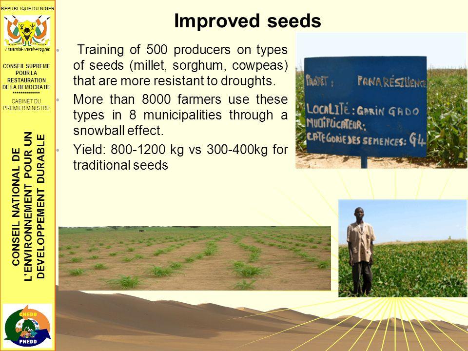 CONSEIL NATIONAL DE LENVIRONNEMENT POUR UN DEVELOPPEMENT DURABLE REPUBLIQUE DU NIGER CONSEIL SUPREME POUR LA RESTAURATION DE LA DEMOCRATIE ************** CABINET DU PREMIER MINISTRE Fraternité-Travail-Progrès Improved seeds Training of 500 producers on types of seeds (millet, sorghum, cowpeas) that are more resistant to droughts.