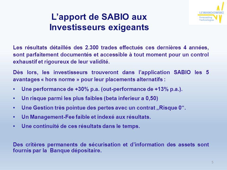 La contribution de SABIO au partenariat dexcellence La technologie SABIO apporte aux partenaires et aux Sociétés de Gestion de Patrimoine un triple avantage : Un Impact direct sur le volume des portefeuilles gérés.