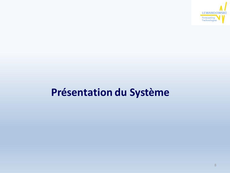 Développements antérieurs Des développements et applications ont été réalisés par M.
