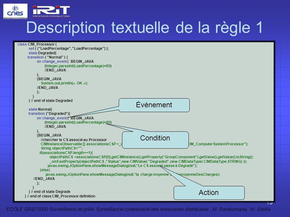 ECOLE GRID5000 Surveillance de grille :Surveillance contextuelle des ressources distribuées. M. Ravelomana, M. Sibilla 13 Description textuelle de la
