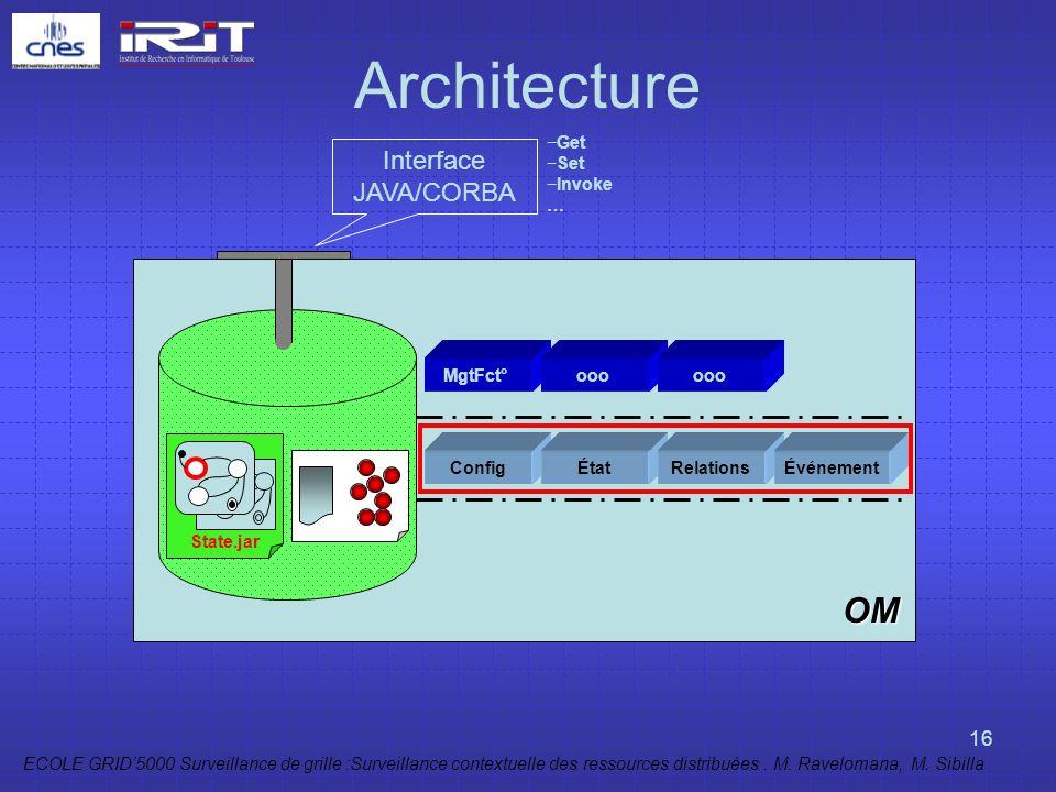 ECOLE GRID5000 Surveillance de grille :Surveillance contextuelle des ressources distribuées. M. Ravelomana, M. Sibilla 16 Interface JAVA/CORBA Get Set