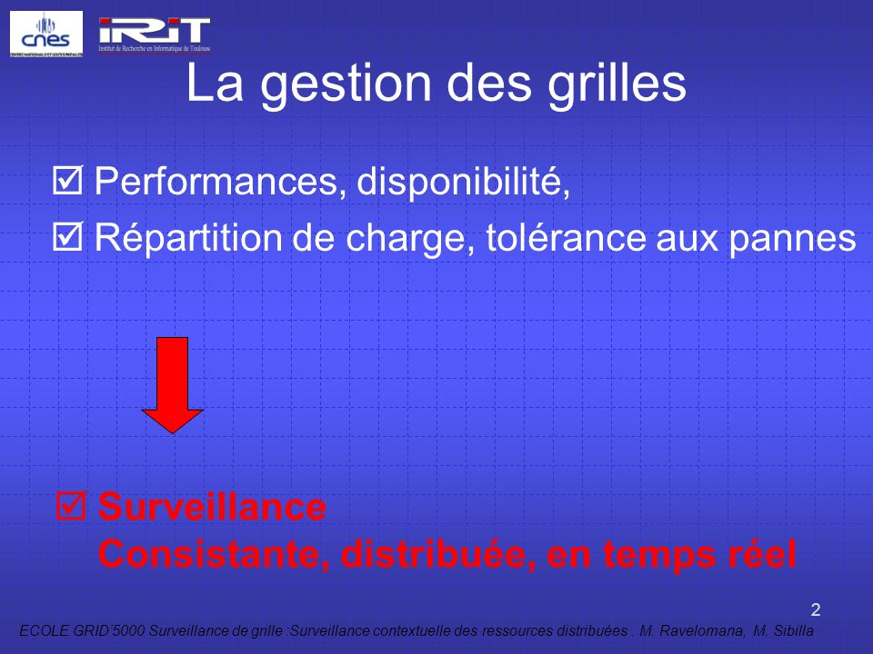 ECOLE GRID5000 Surveillance de grille :Surveillance contextuelle des ressources distribuées. M. Ravelomana, M. Sibilla 2 La gestion des grilles Perfor