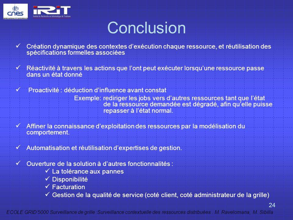 ECOLE GRID5000 Surveillance de grille :Surveillance contextuelle des ressources distribuées. M. Ravelomana, M. Sibilla 24 Conclusion Création dynamiqu