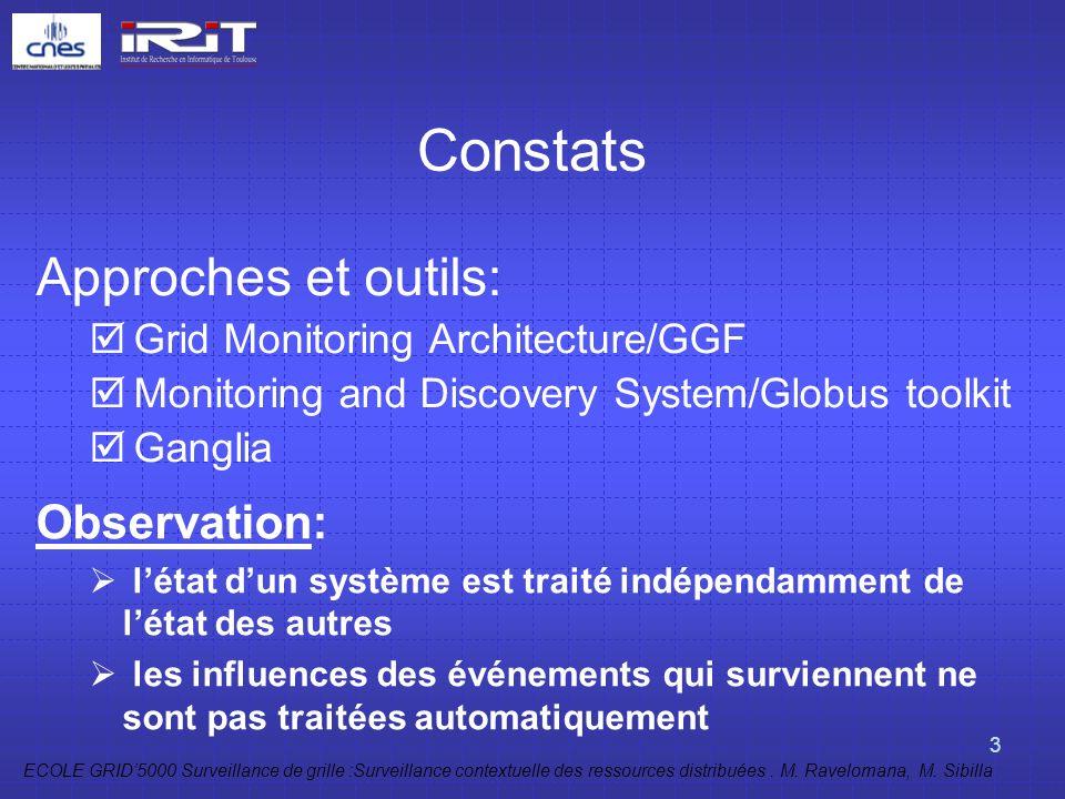 ECOLE GRID5000 Surveillance de grille :Surveillance contextuelle des ressources distribuées. M. Ravelomana, M. Sibilla 3 Constats Approches et outils: