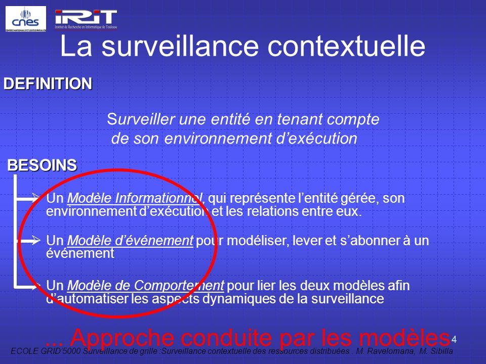 ECOLE GRID5000 Surveillance de grille :Surveillance contextuelle des ressources distribuées. M. Ravelomana, M. Sibilla 4 La surveillance contextuelle
