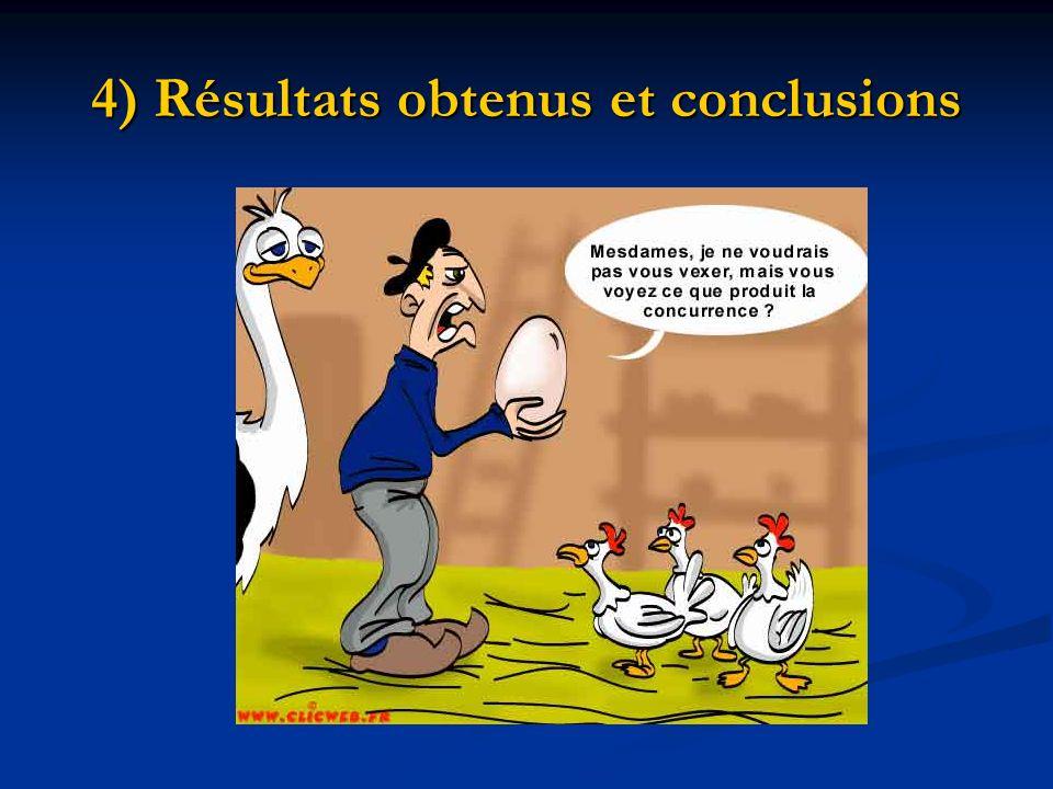 4) Résultats obtenus et conclusions