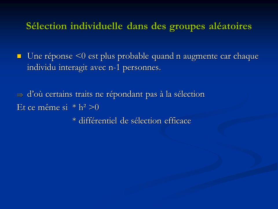 Sélection individuelle dans des groupes aléatoires Une réponse <0 est plus probable quand n augmente car chaque individu interagit avec n-1 personnes.