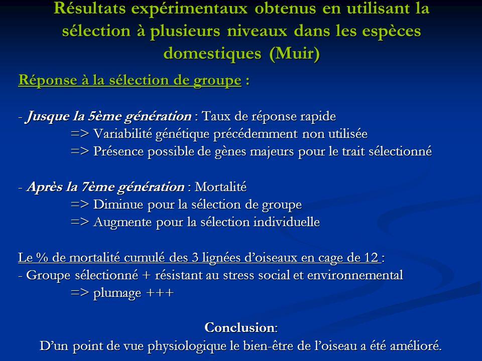 Résultats expérimentaux obtenus en utilisant la sélection à plusieurs niveaux dans les espèces domestiques (Muir) Réponse à la sélection de groupe : -