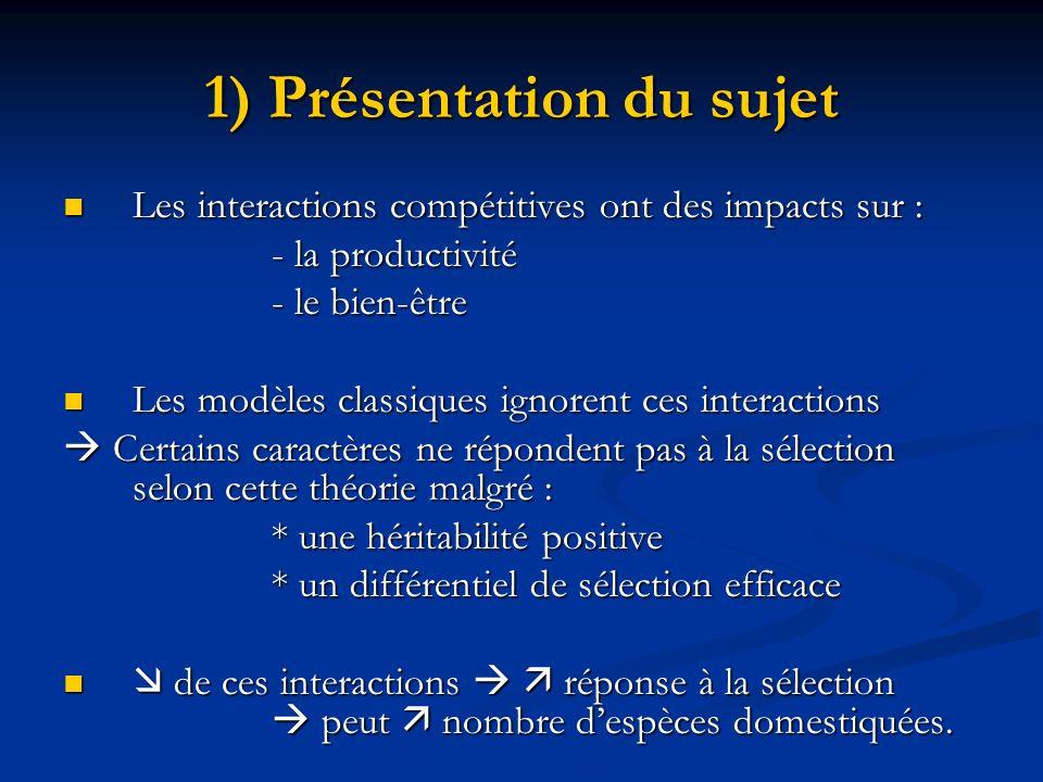 1) Présentation du sujet Les interactions compétitives ont des impacts sur : Les interactions compétitives ont des impacts sur : - la productivité - l
