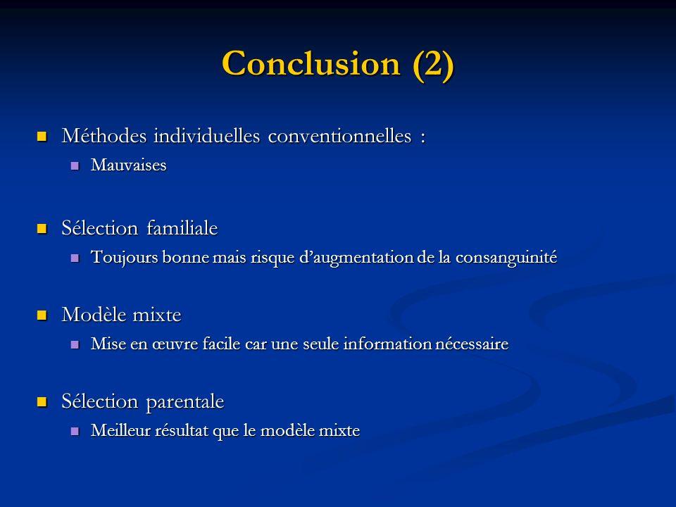 Conclusion (2) Méthodes individuelles conventionnelles : Méthodes individuelles conventionnelles : Mauvaises Mauvaises Sélection familiale Sélection f