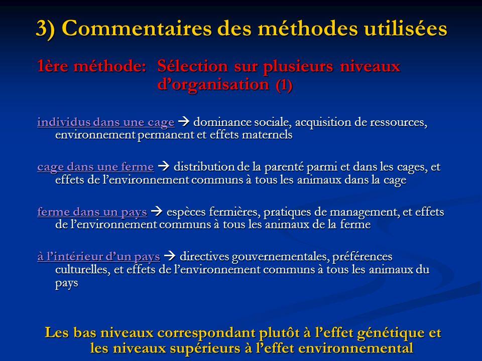 3) Commentaires des méthodes utilisées 1ère méthode: Sélection sur plusieurs niveaux dorganisation (1) individus dans une cage dominance sociale, acqu