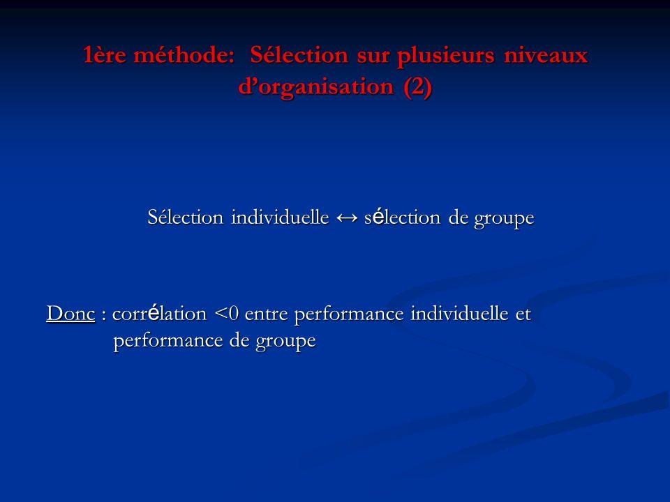 1ère méthode: Sélection sur plusieurs niveaux dorganisation (2) Sélection individuelle s é lection de groupe Donc : corr é lation <0 entre performance