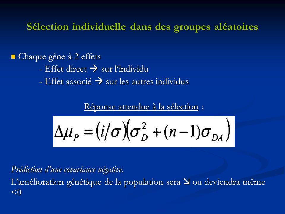 Résultats expérimentaux obtenus en utilisant la sélection à plusieurs niveaux dans les espèces domestiques (Muir) Réponse à la sélection de groupe : - Jusque la 5ème génération : Taux de réponse rapide => Variabilité génétique précédemment non utilisée => Présence possible de gènes majeurs pour le trait sélectionné - Après la 7ème génération : Mortalité => Diminue pour la sélection de groupe => Augmente pour la sélection individuelle Le % de mortalité cumulé des 3 lignées doiseaux en cage de 12 : - Groupe sélectionné + résistant au stress social et environnemental => plumage +++ Conclusion: Dun point de vue physiologique le bien-être de loiseau a été amélioré.