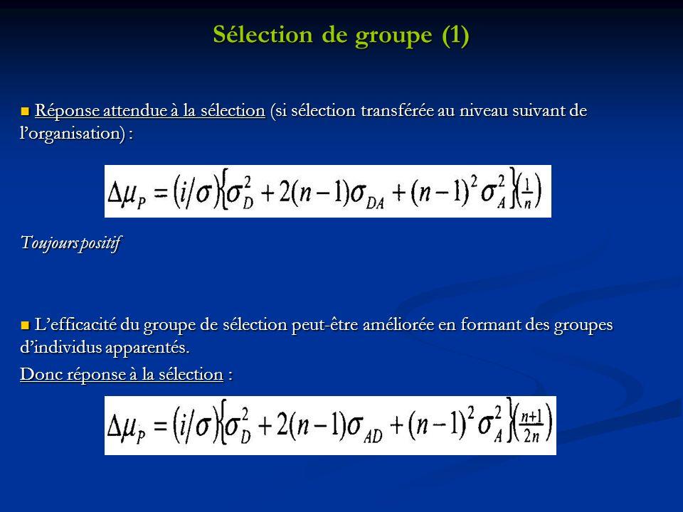 Sélection de groupe (1) Réponse attendue à la sélection (si sélection transférée au niveau suivant de lorganisation) : Réponse attendue à la sélection