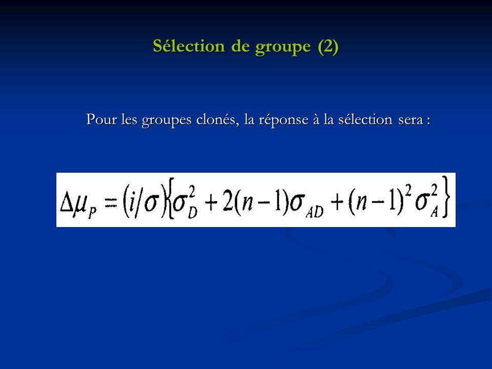 Test expérimental Corrélation <0 entre effets directs et associés Corrélation <0 entre effets directs et associés La variance des effets associés représente 1/3 des effets directs.