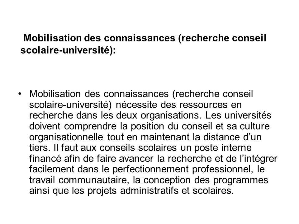 Mobilisation des connaissances (recherche conseil scolaire-université): Mobilisation des connaissances (recherche conseil scolaire-université) nécessite des ressources en recherche dans les deux organisations.