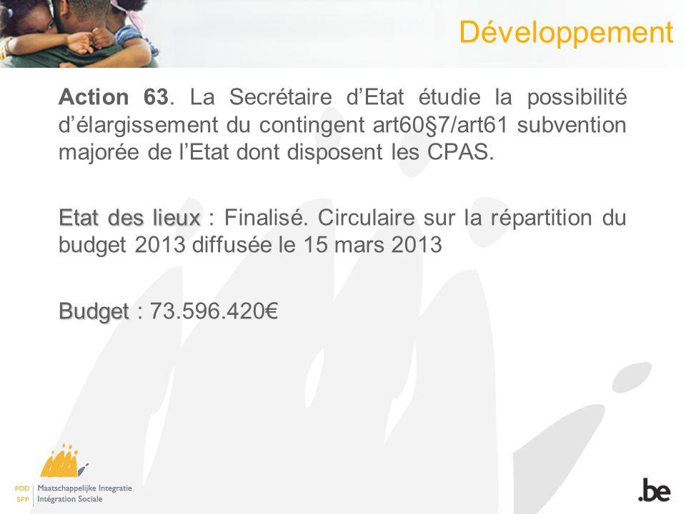 Développement Action 63.