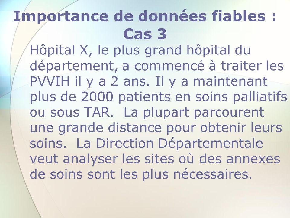 Importance de données fiables : Cas 3 Hôpital X, le plus grand hôpital du département, a commencé à traiter les PVVIH il y a 2 ans. Il y a maintenant