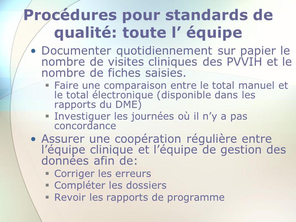 Procédures pour standards de qualité: toute l équipe Documenter quotidiennement sur papier le nombre de visites cliniques des PVVIH et le nombre de fi