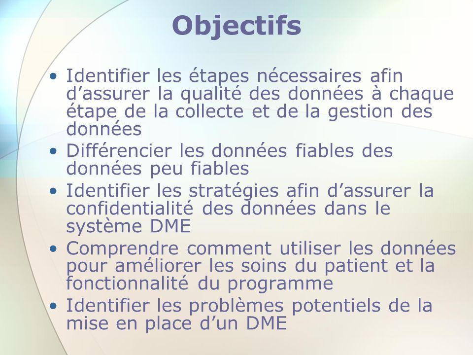 Objectifs Identifier les étapes nécessaires afin dassurer la qualité des données à chaque étape de la collecte et de la gestion des données Différenci